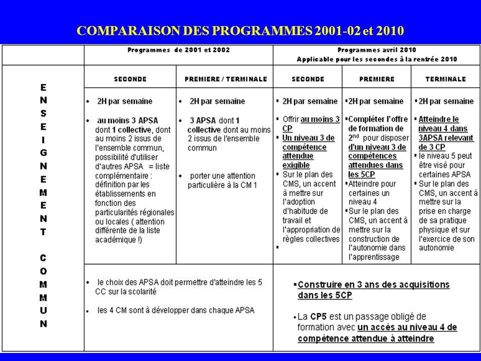 COMPARAISON DES PROGRAMMES 2001-02 et 2010