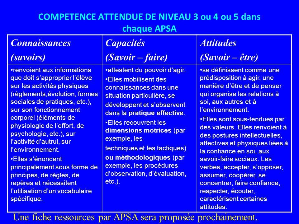 COMPETENCE ATTENDUE DE NIVEAU 3 ou 4 ou 5 dans chaque APSA