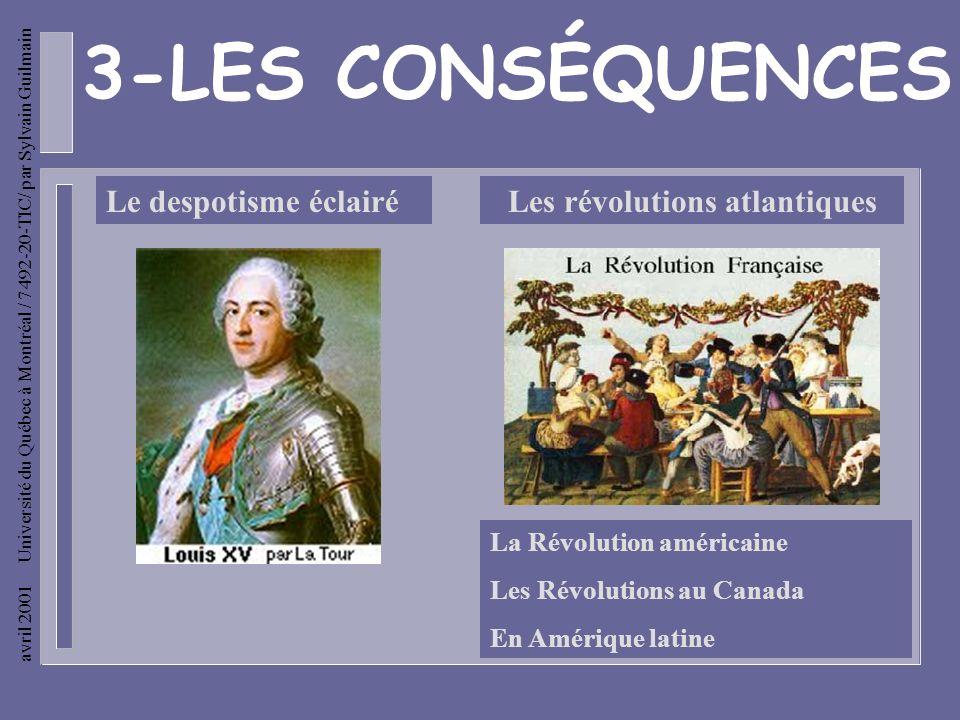 Les révolutions atlantiques