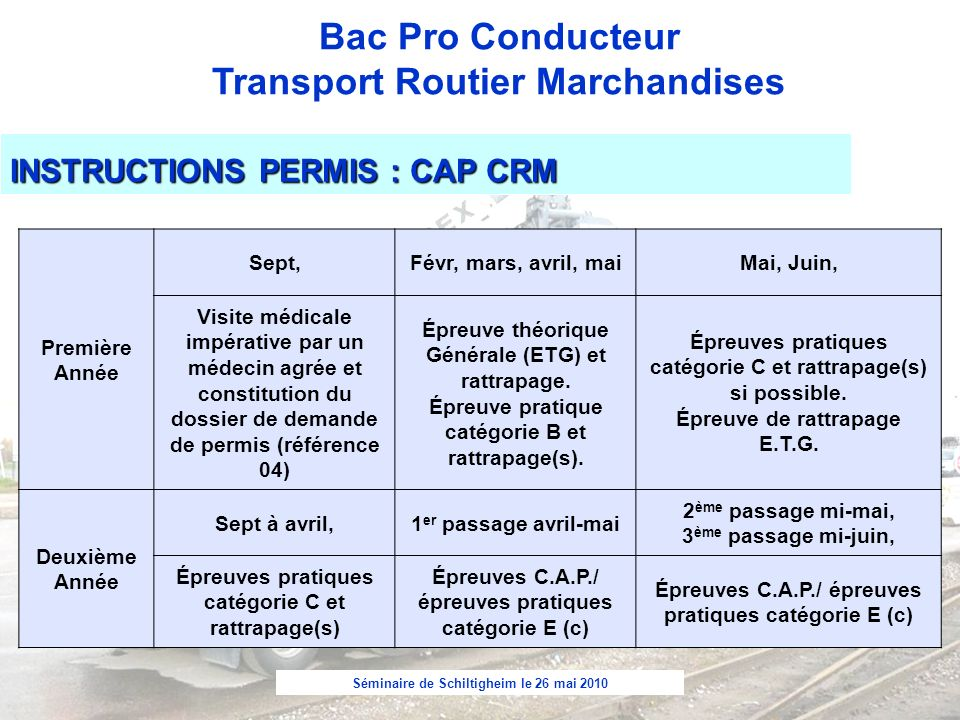 INSTRUCTIONS PERMIS : CAP CRM