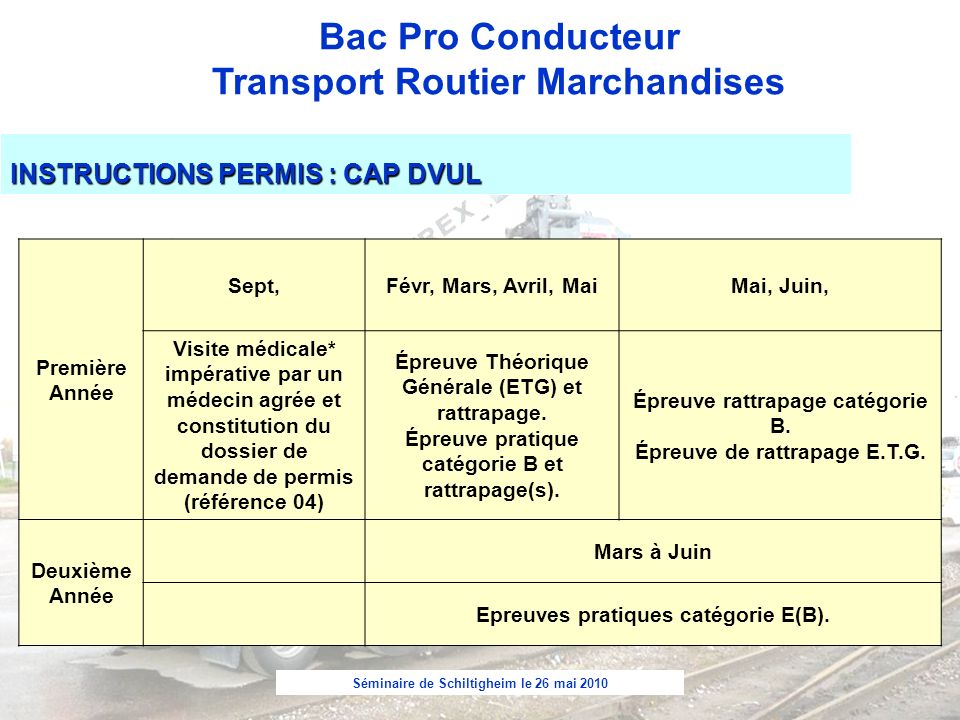 INSTRUCTIONS PERMIS : CAP DVUL