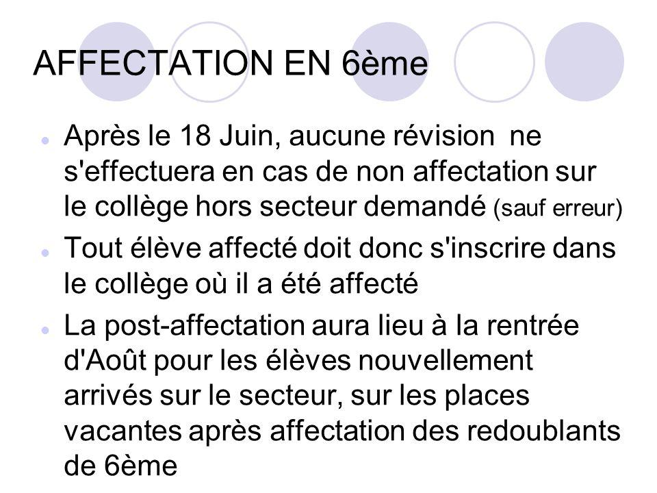 AFFECTATION EN 6ème Après le 18 Juin, aucune révision ne s effectuera en cas de non affectation sur le collège hors secteur demandé (sauf erreur)
