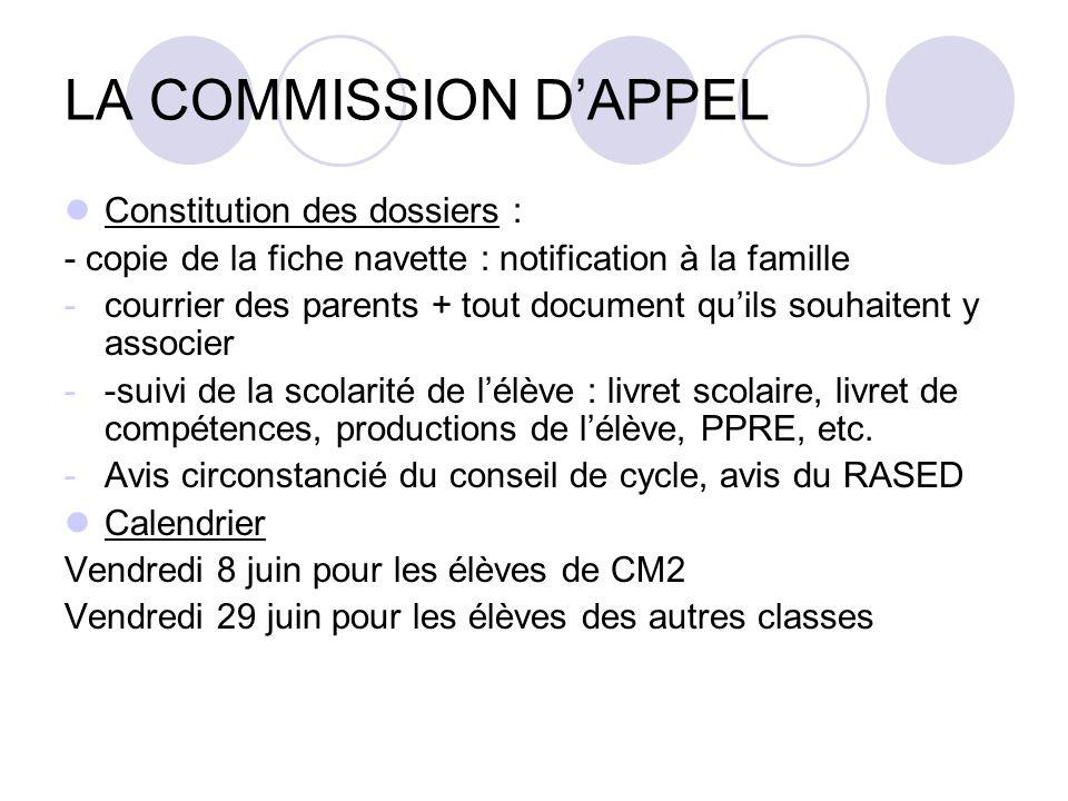 LA COMMISSION D'APPEL Constitution des dossiers :