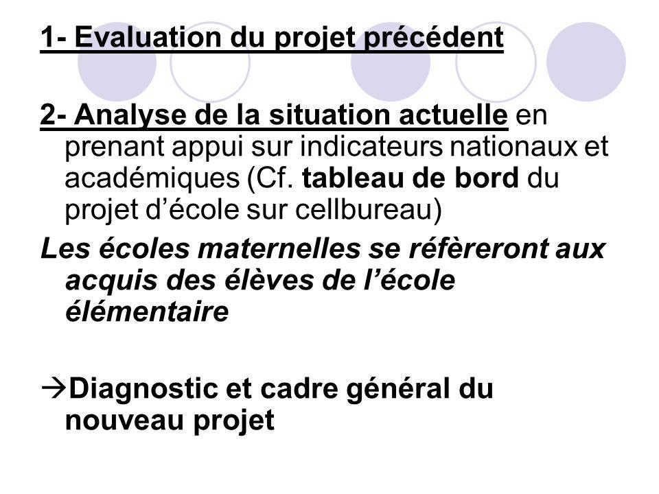 1- Evaluation du projet précédent