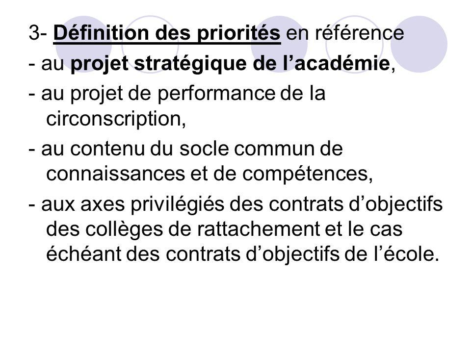 3- Définition des priorités en référence