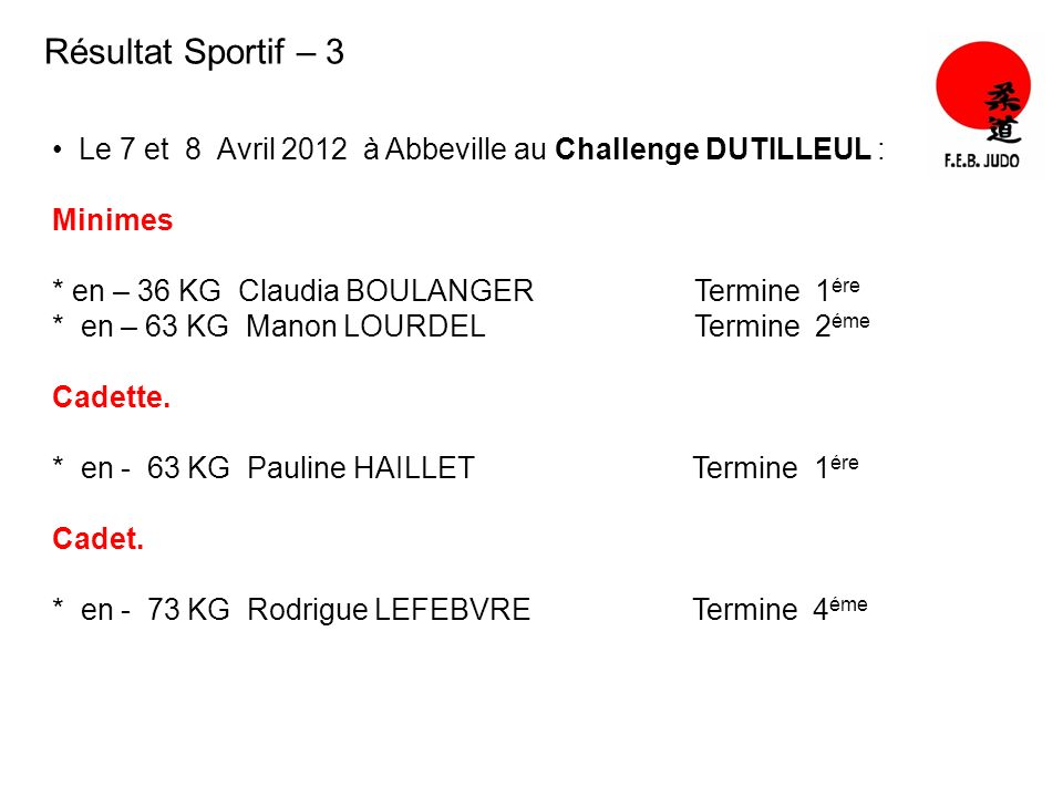 Résultat Sportif – 3 Le 7 et 8 Avril 2012 à Abbeville au Challenge DUTILLEUL : Minimes.