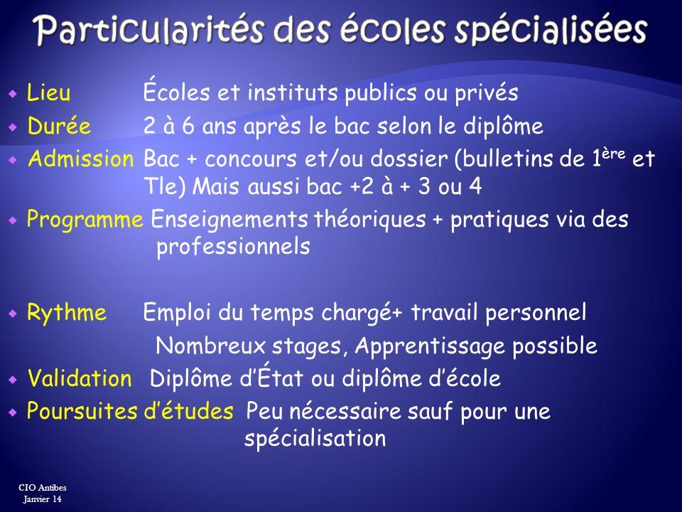 Particularités des écoles spécialisées