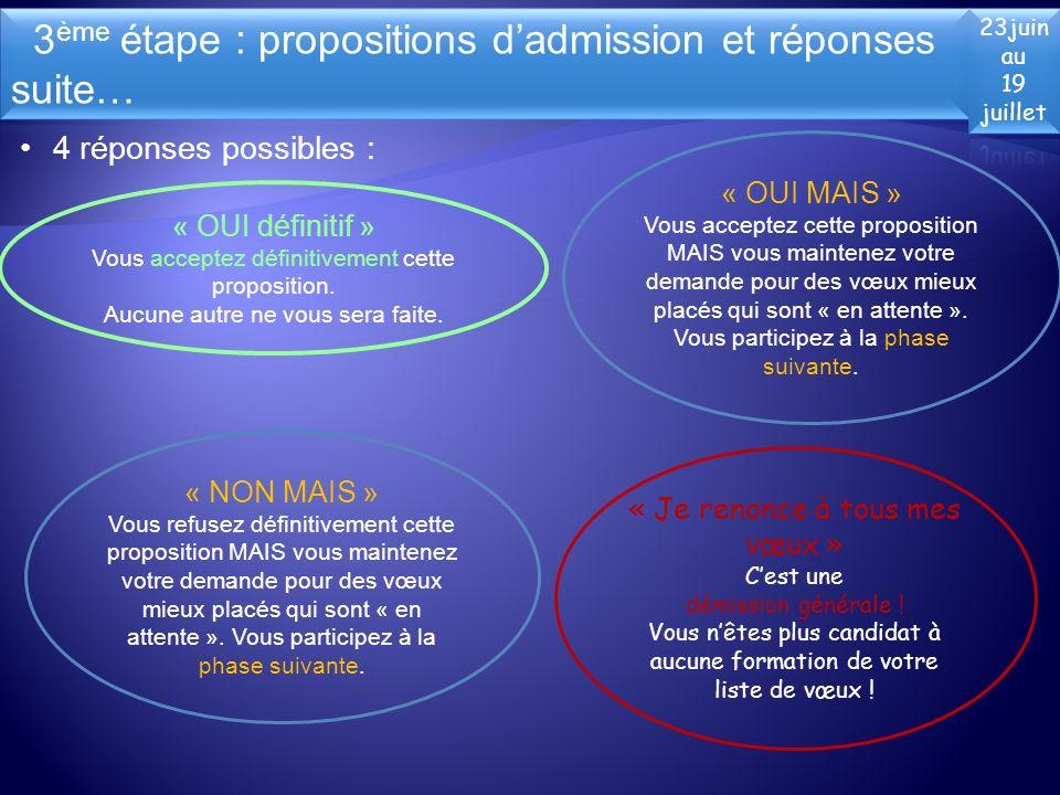 3ème étape : propositions d'admission et réponses suite…