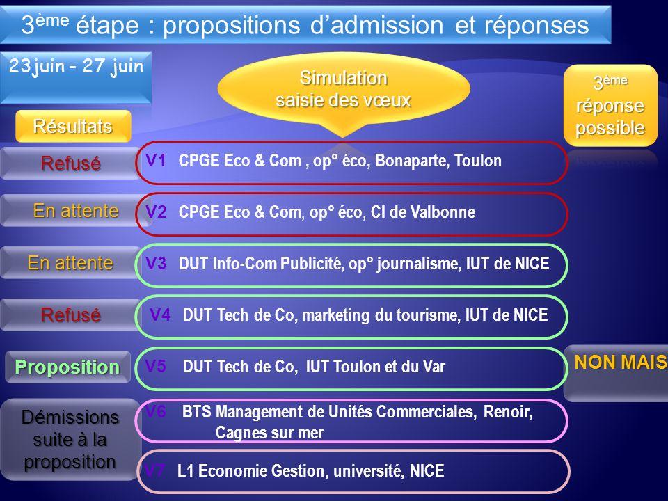 3ème étape : propositions d'admission et réponses