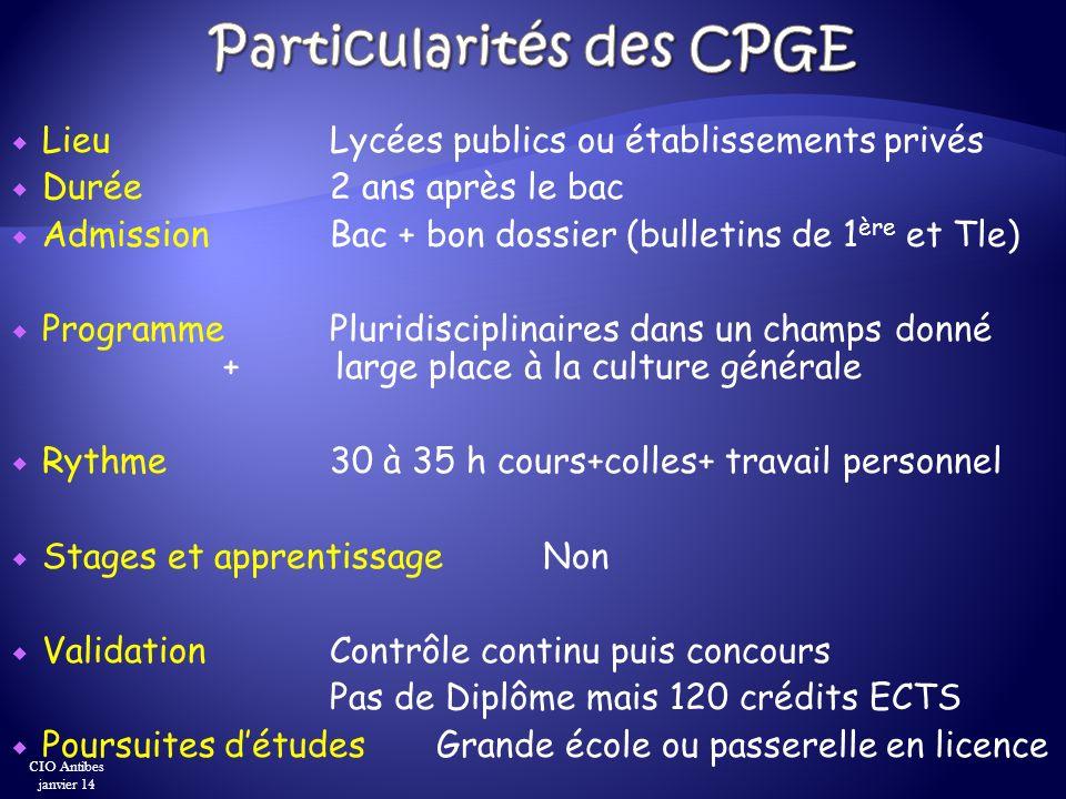 Particularités des CPGE