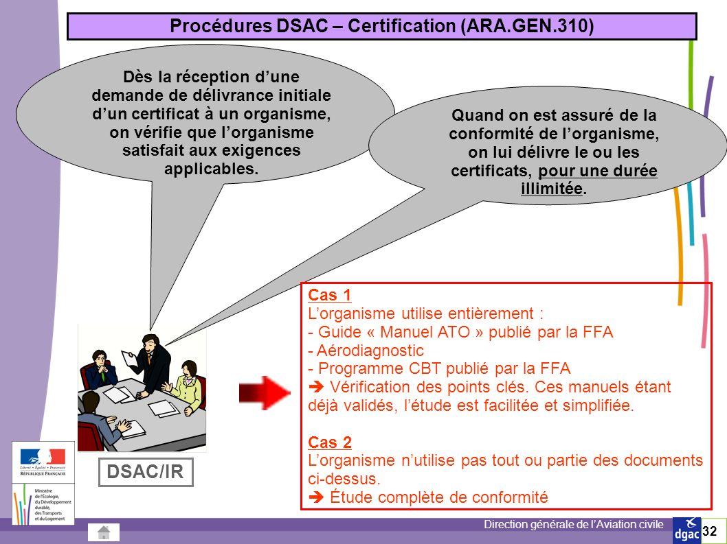 Procédures DSAC – Certification (ARA.GEN.310)