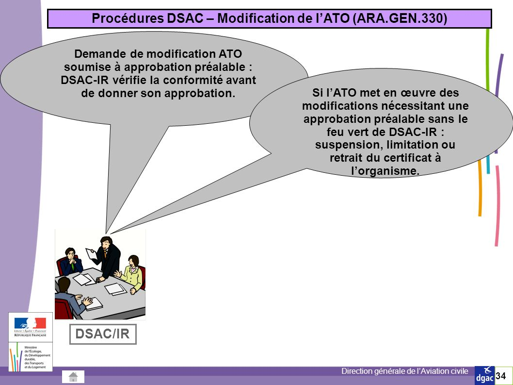 Procédures DSAC – Modification de l'ATO (ARA.GEN.330)