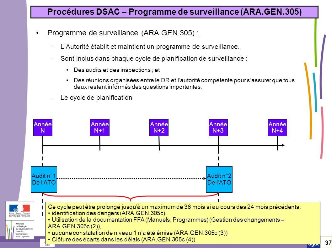 Procédures DSAC – Programme de surveillance (ARA.GEN.305)
