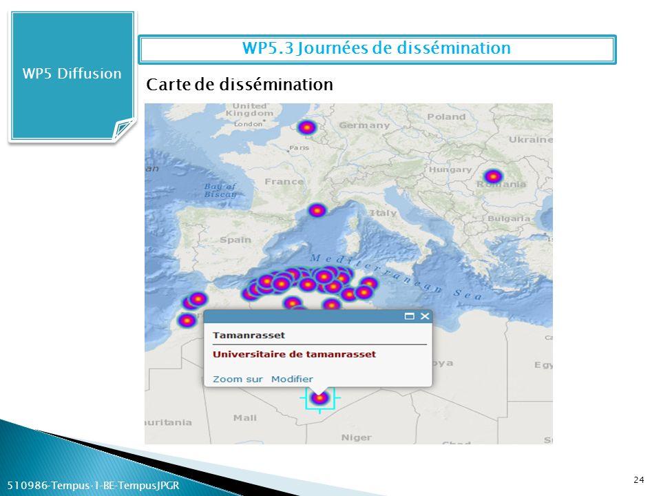WP5.3 Journées de dissémination