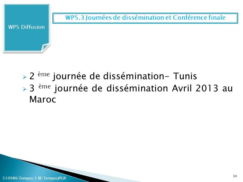 WP5.3 Journées de dissémination et Conférence finale