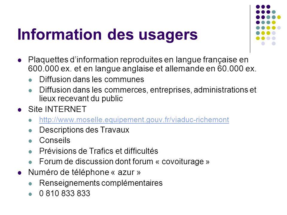 Information des usagers
