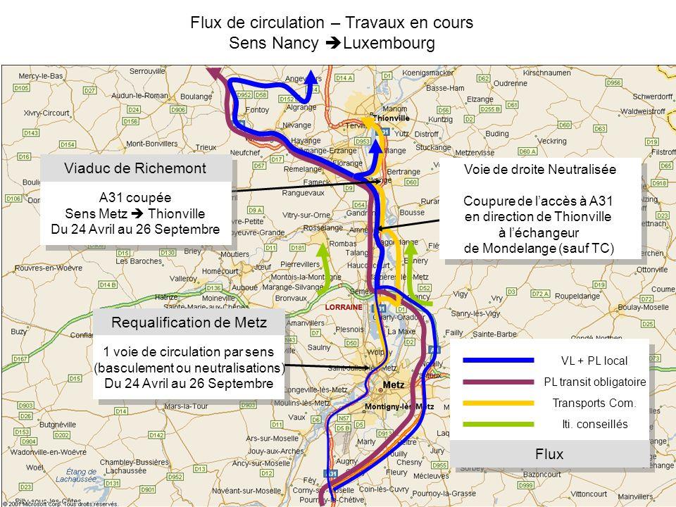 Flux de circulation – Travaux en cours Sens Nancy Luxembourg