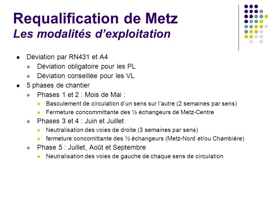 Requalification de Metz Les modalités d'exploitation