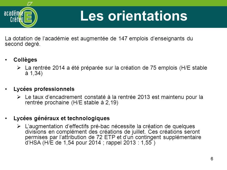 Les orientations La dotation de l'académie est augmentée de 147 emplois d'enseignants du second degré.