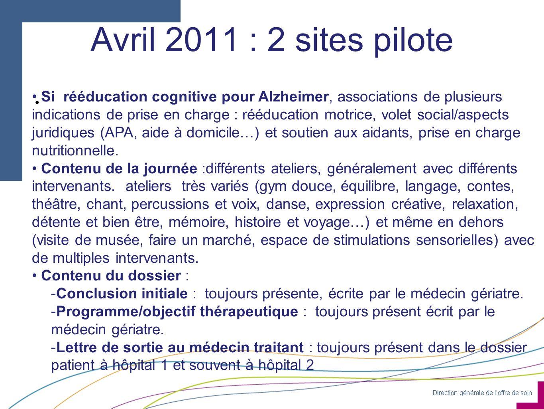 Avril 2011 : 2 sites pilote