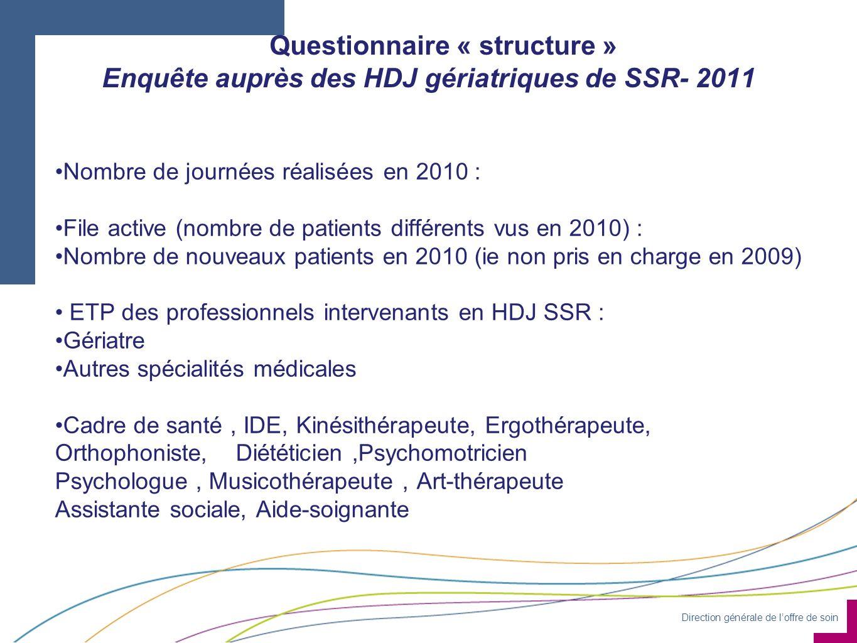 Questionnaire « structure » Enquête auprès des HDJ gériatriques de SSR- 2011