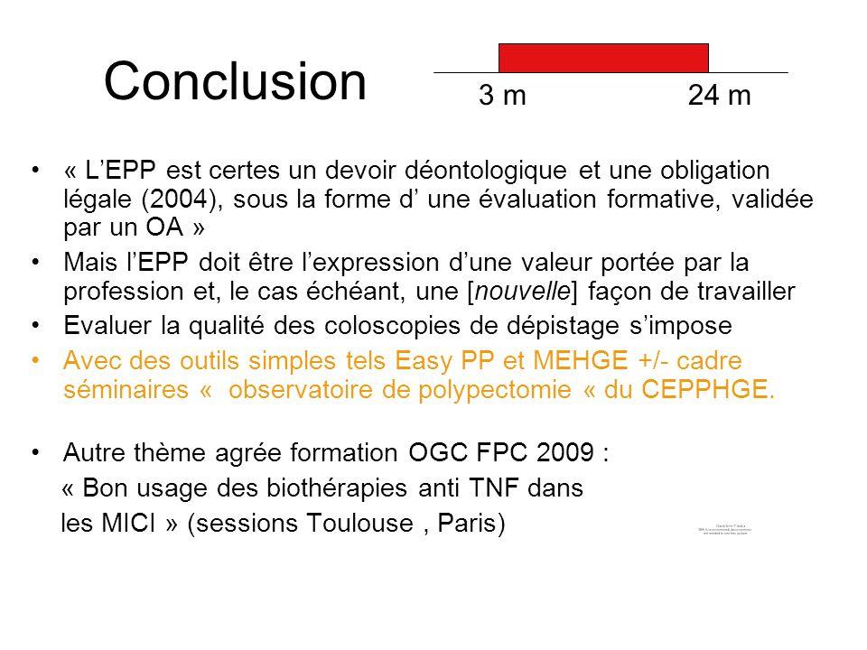 Conclusion 3 m. 24 m.