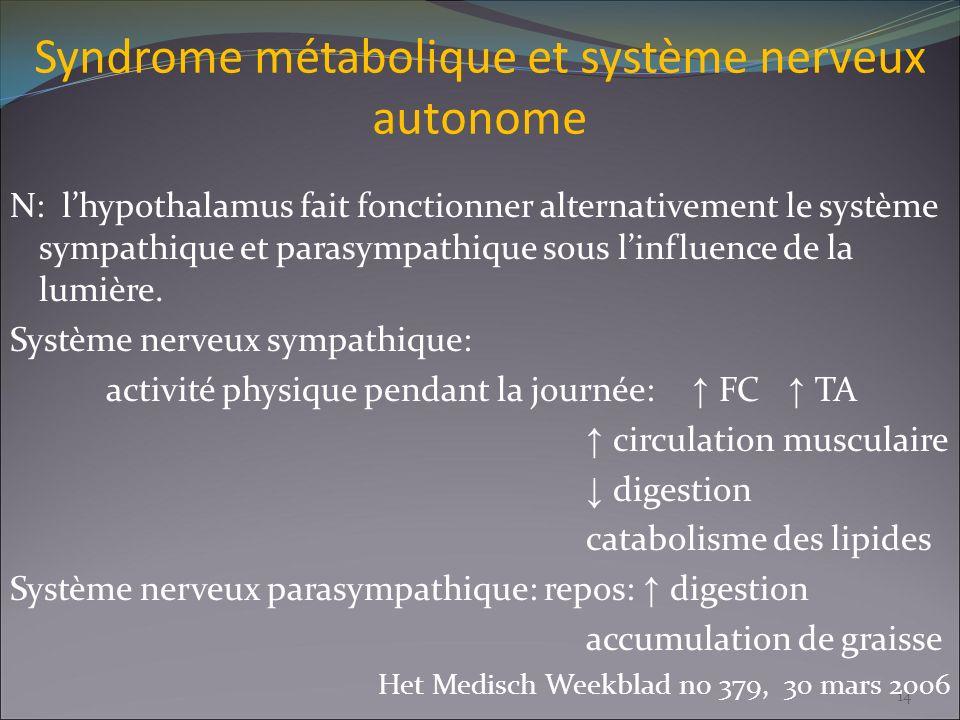 Syndrome métabolique et système nerveux autonome