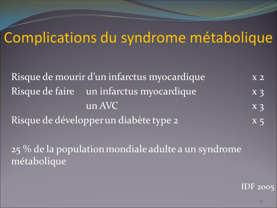 Complications du syndrome métabolique