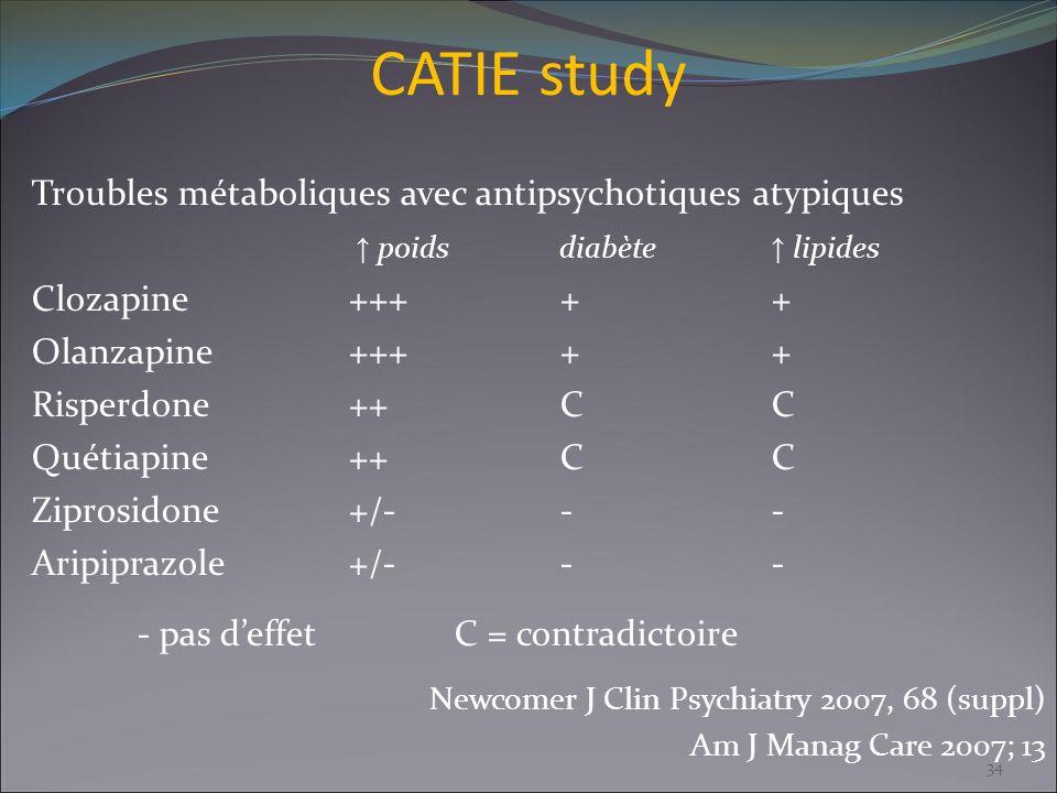CATIE study Troubles métaboliques avec antipsychotiques atypiques