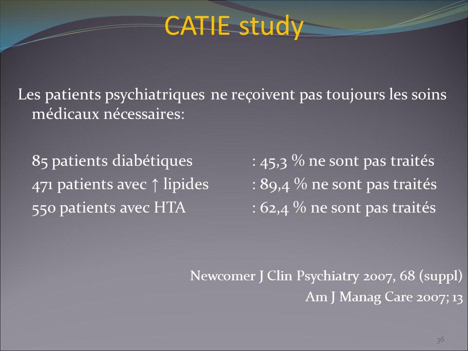 CATIE study Les patients psychiatriques ne reçoivent pas toujours les soins médicaux nécessaires: