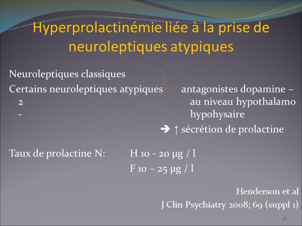 Hyperprolactinémie liée à la prise de neuroleptiques atypiques