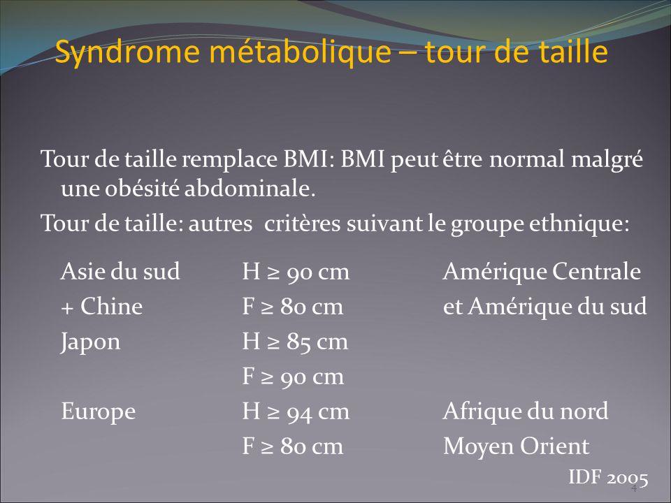 Syndrome métabolique – tour de taille