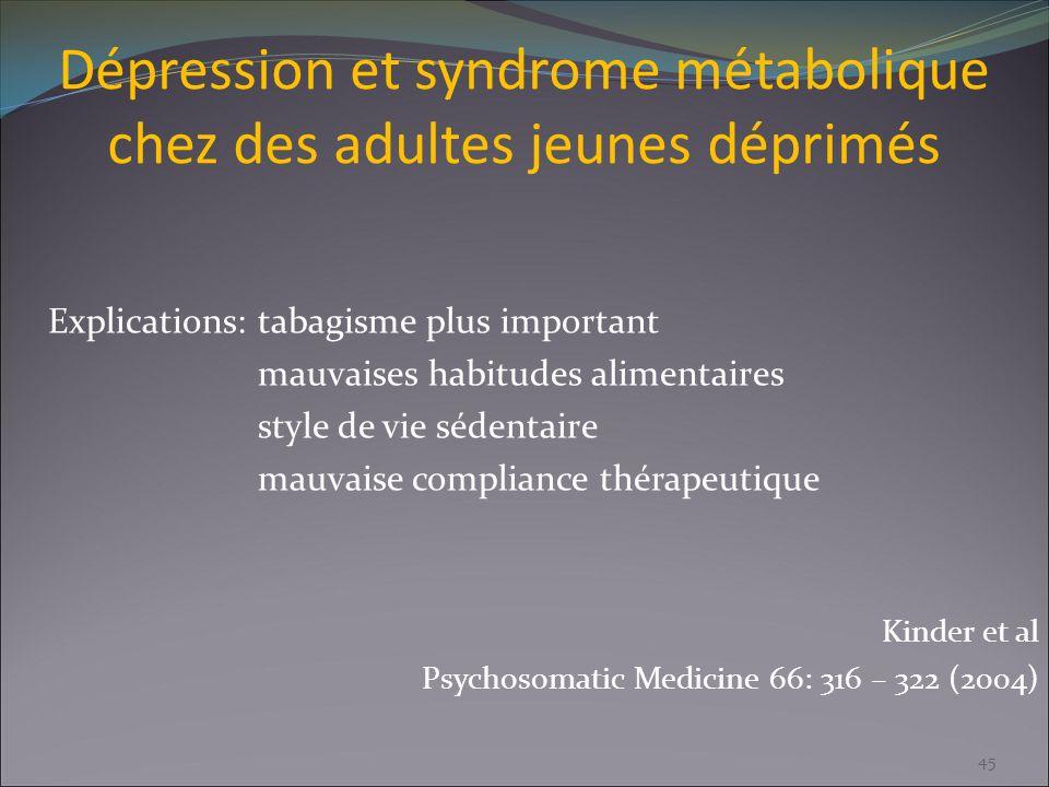 Dépression et syndrome métabolique chez des adultes jeunes déprimés