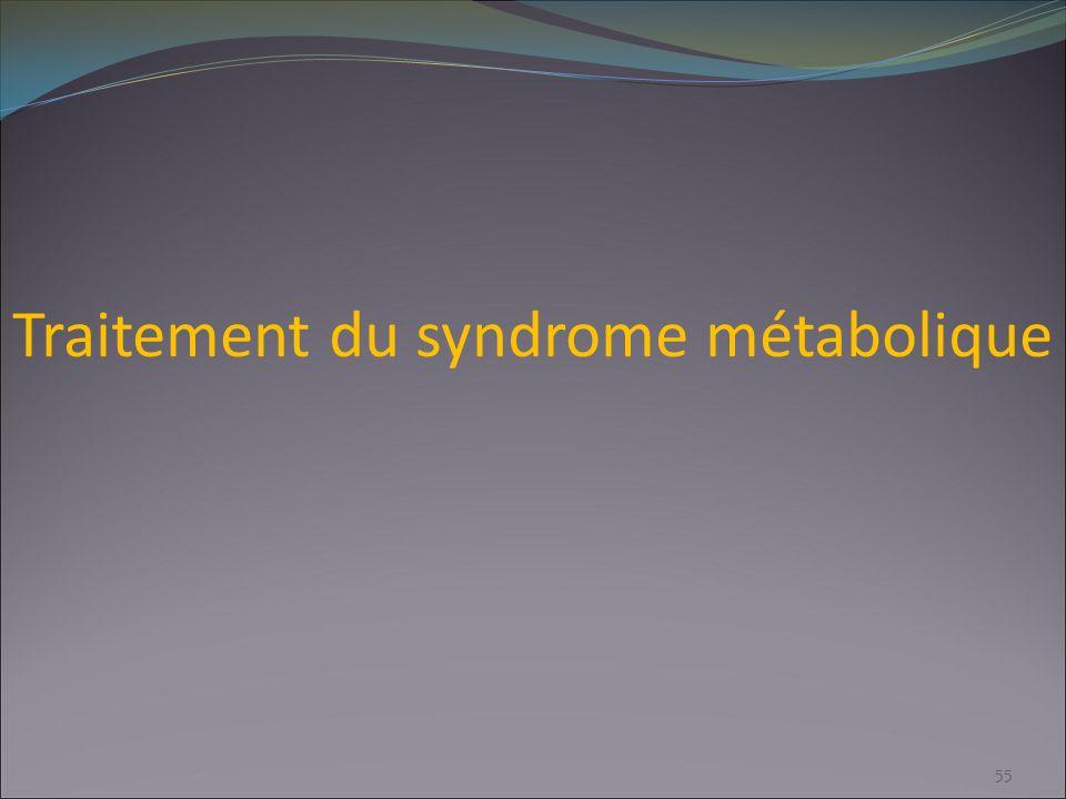 Traitement du syndrome métabolique