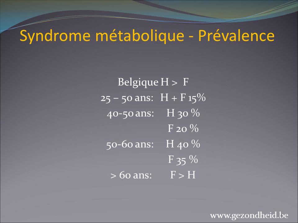 Syndrome métabolique - Prévalence