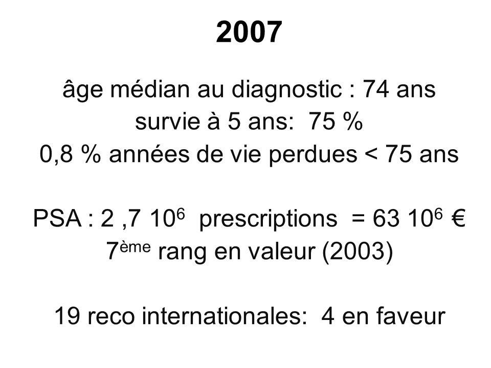 2007 âge médian au diagnostic : 74 ans survie à 5 ans: 75 %
