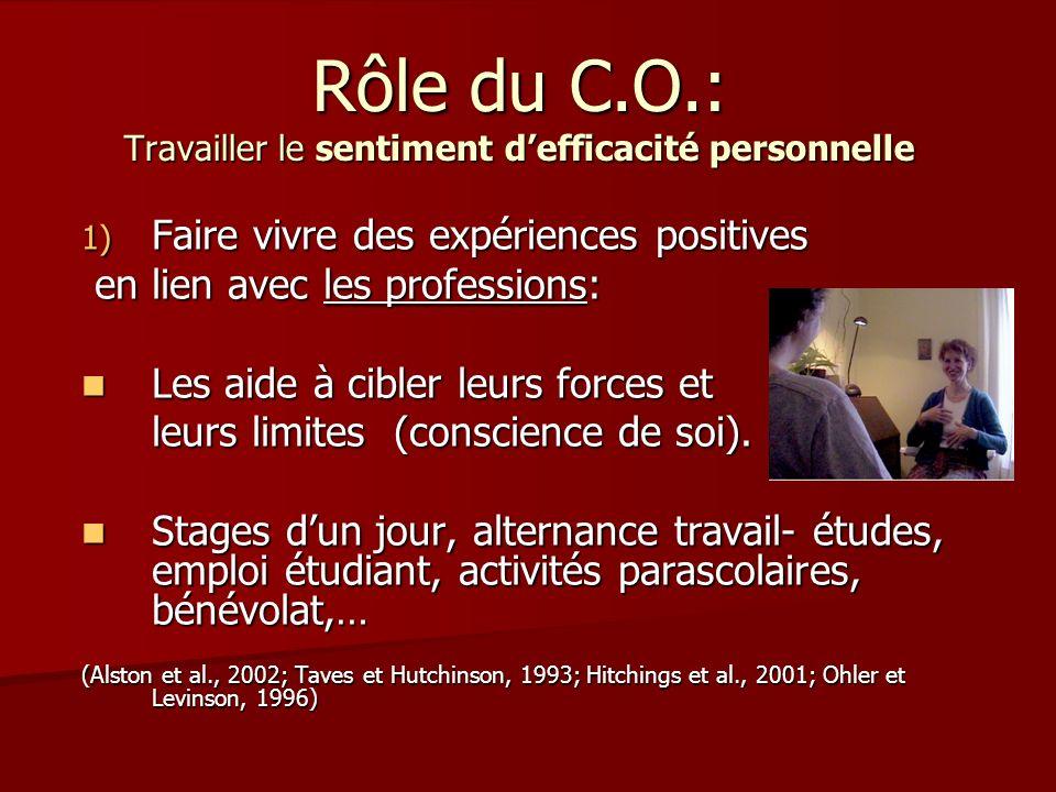 Rôle du C.O.: Travailler le sentiment d'efficacité personnelle