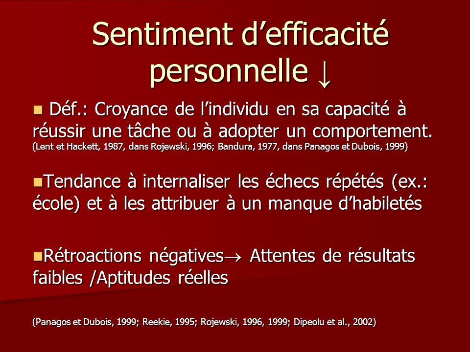 Sentiment d'efficacité personnelle ↓