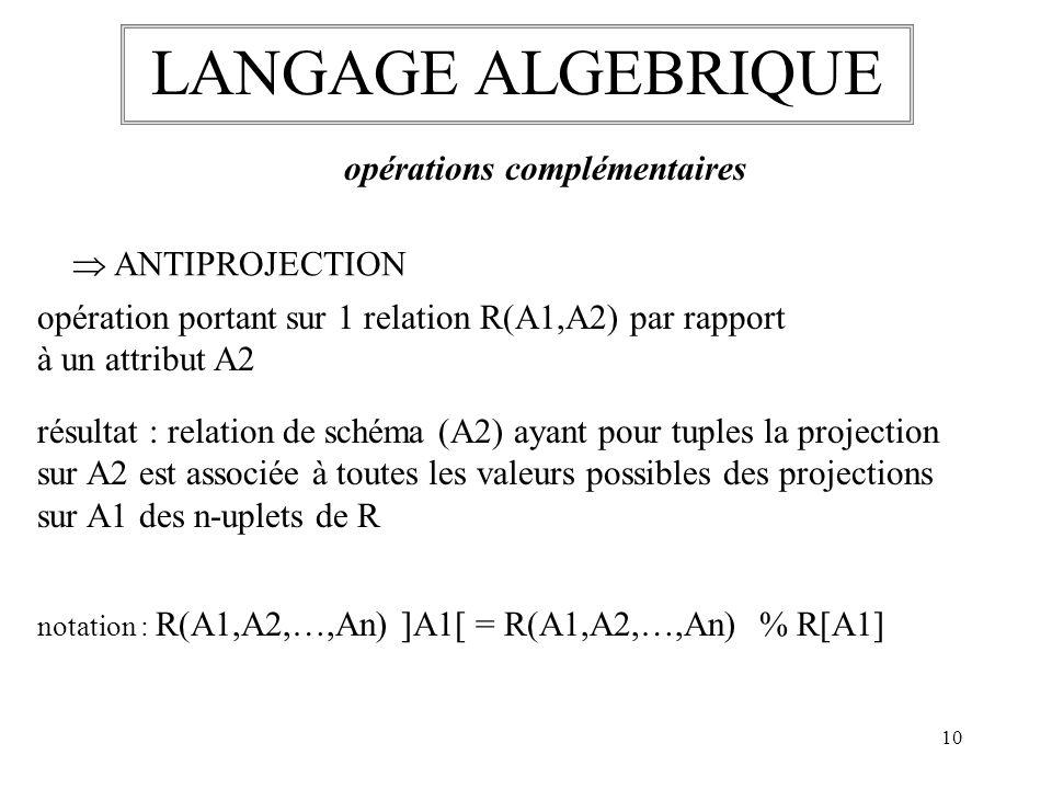LANGAGE ALGEBRIQUE opérations complémentaires  ANTIPROJECTION