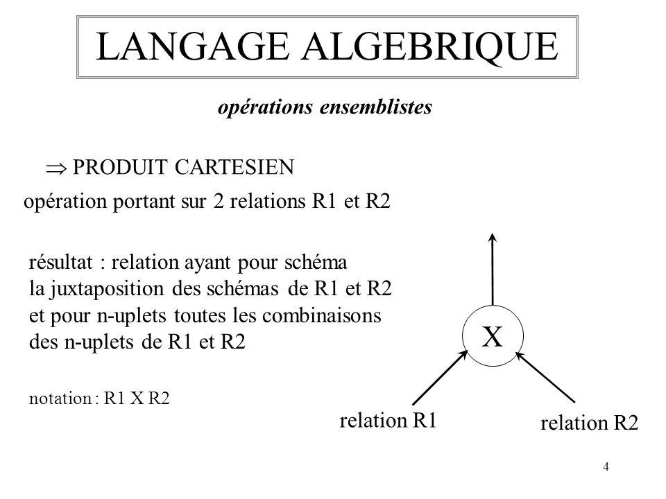 LANGAGE ALGEBRIQUE X opérations ensemblistes  PRODUIT CARTESIEN