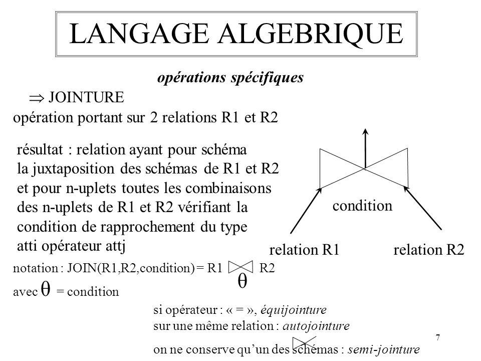 LANGAGE ALGEBRIQUE θ opérations spécifiques  JOINTURE
