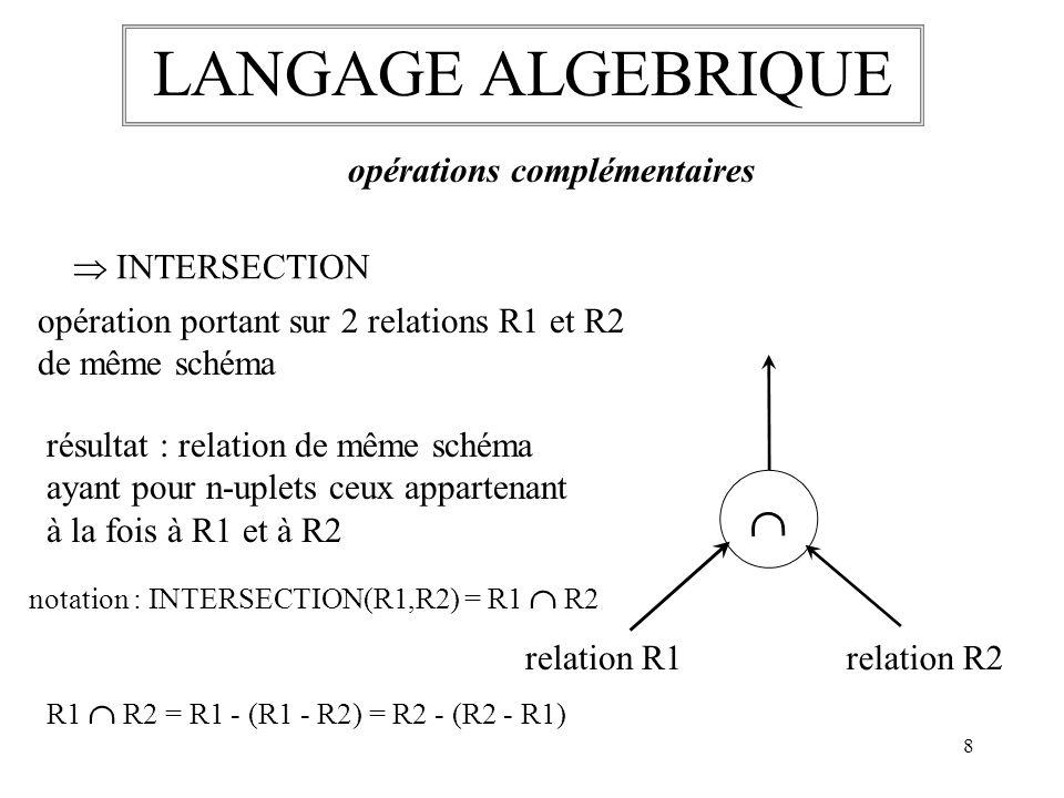 LANGAGE ALGEBRIQUE  opérations complémentaires  INTERSECTION