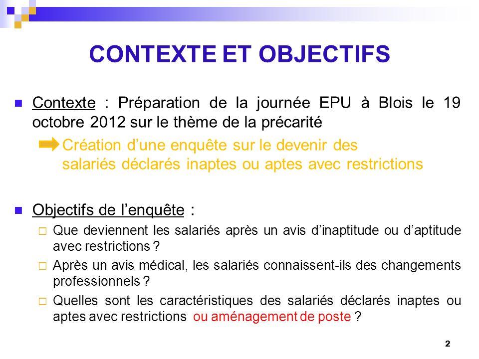 CONTEXTE ET OBJECTIFS Contexte : Préparation de la journée EPU à Blois le 19 octobre 2012 sur le thème de la précarité.