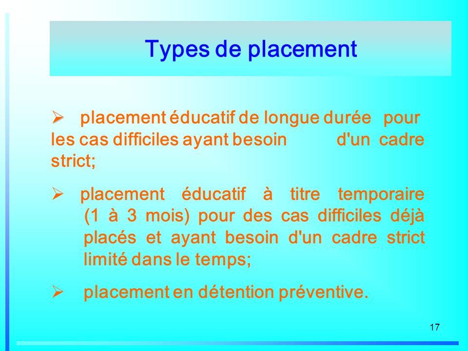 Types de placement placement éducatif de longue durée pour les cas difficiles ayant besoin d un cadre strict;