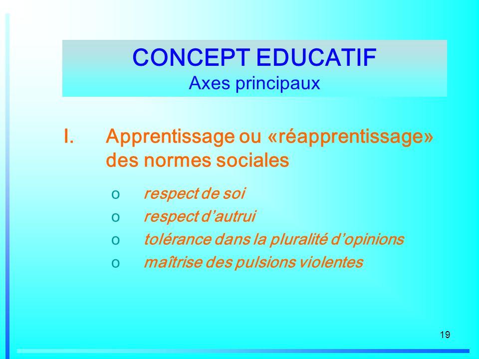 CONCEPT EDUCATIF Axes principaux