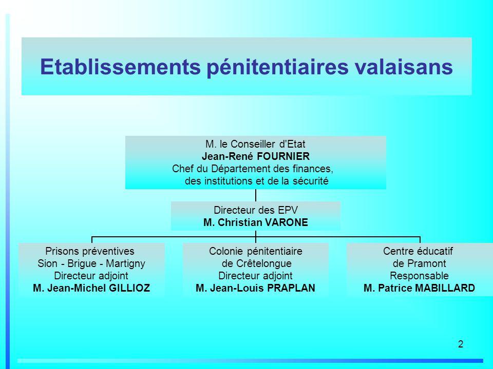 Etablissements pénitentiaires valaisans