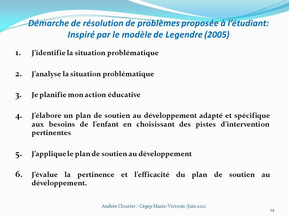 Andrée Cloutier / Cégep Marie-Victorin /Juin 2012