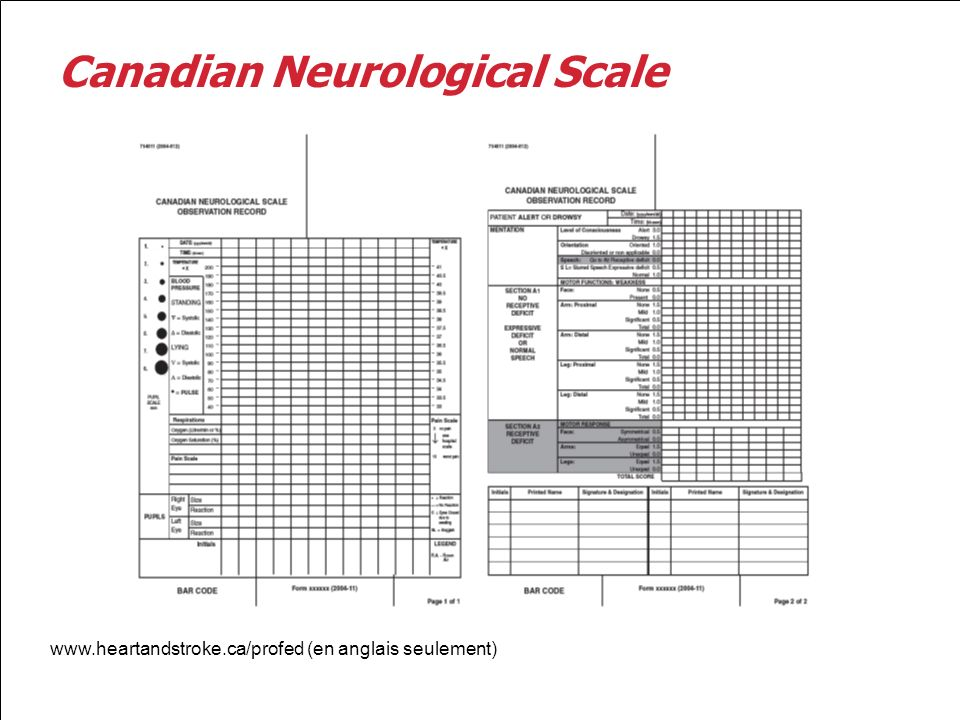 Canadian Neurological Scale