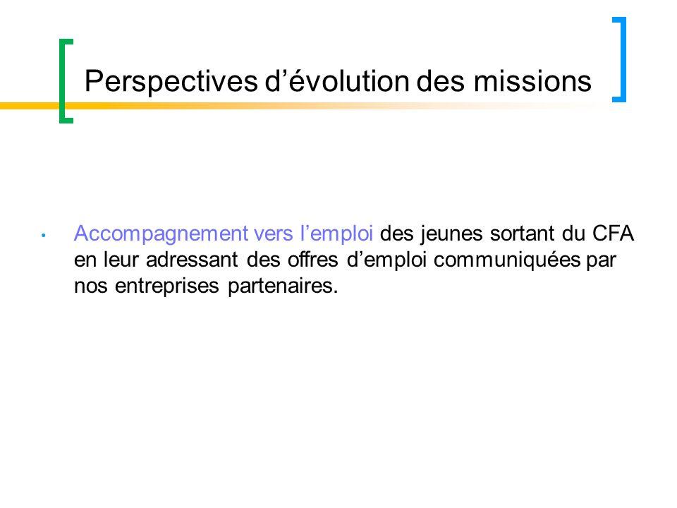 Perspectives d'évolution des missions