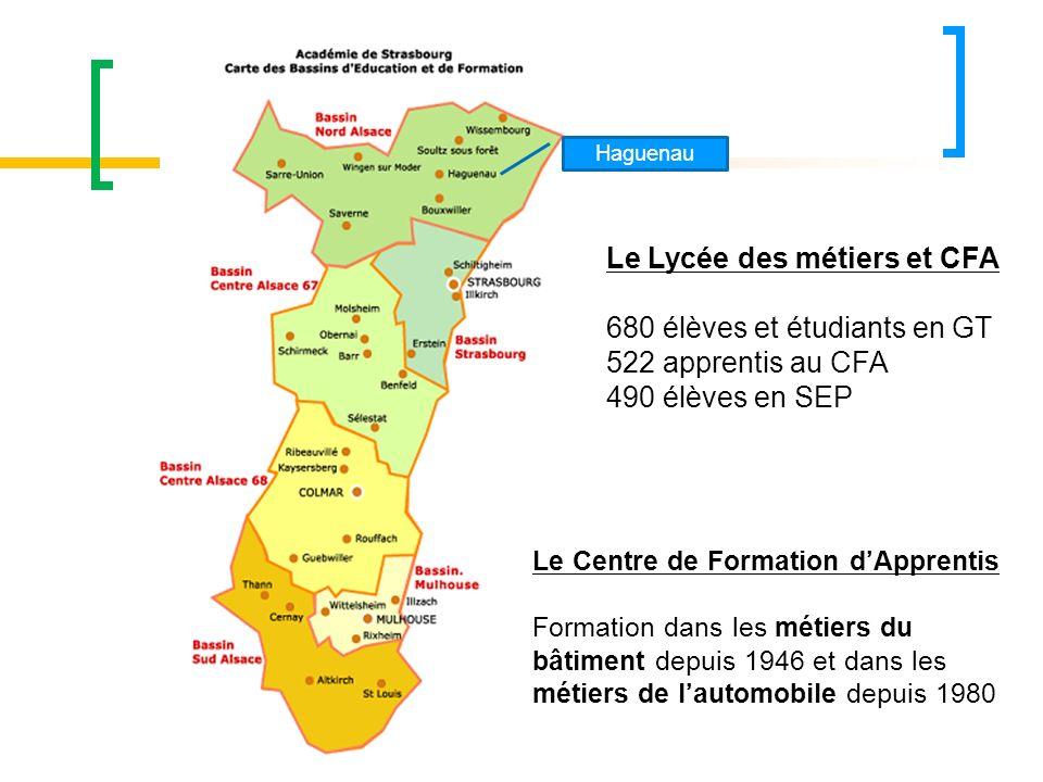 Le Lycée des métiers et CFA 680 élèves et étudiants en GT